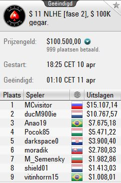 http://www.pokercity.nl/uploads/lrFoto/event045/11fase104.JPG