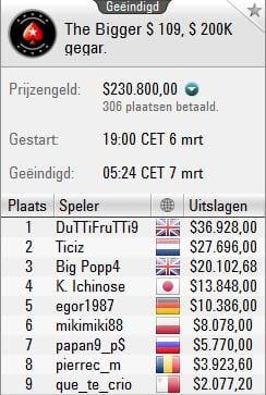 http://www.pokercity.nl/uploads/lrFoto/event1250/109bigger7316.JPG