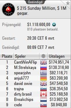 http://www.pokercity.nl/uploads/lrFoto/event1250/sm7316.JPG