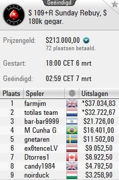 http://www.pokercity.nl/uploads/lrFoto/event1250/sr7316.JPG