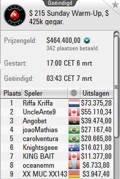 http://www.pokercity.nl/uploads/lrFoto/event1250/swu7316.JPG