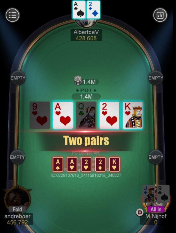 PokerCity League #59 - Marinus Nijhof
